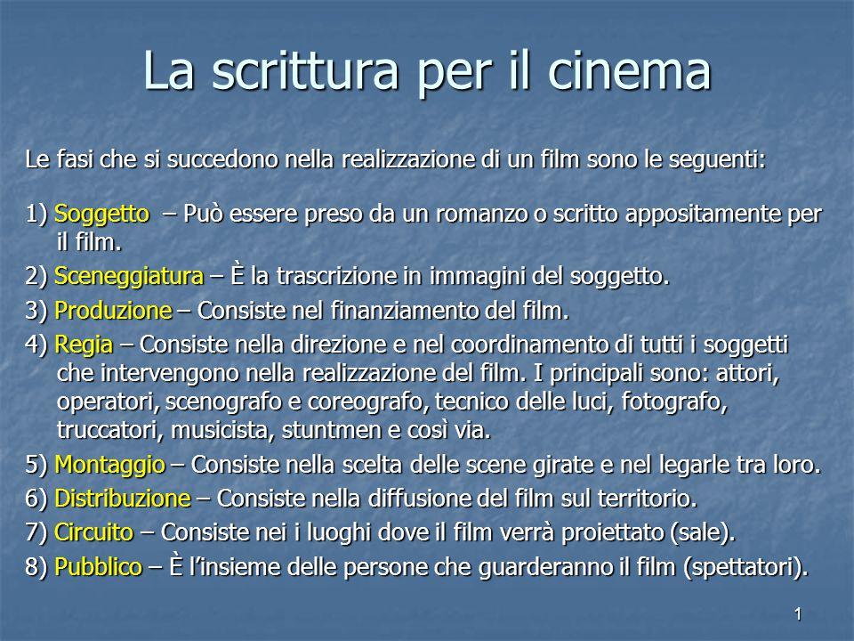 La scrittura per il cinema