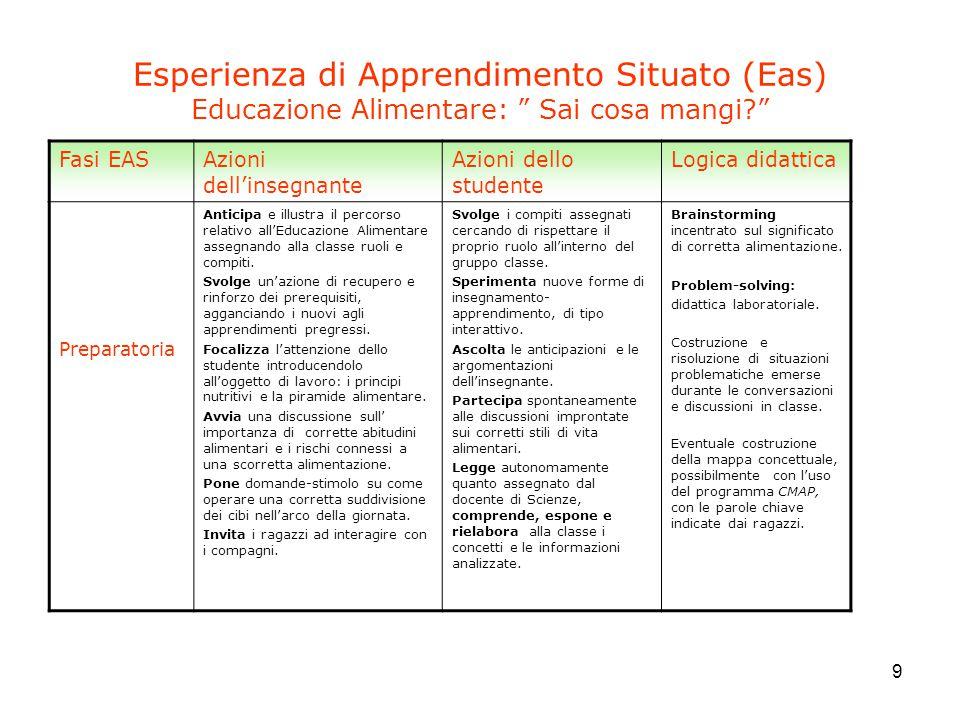 Favoloso SVILUPPO RIPRODUTTIVO PRINCIPI ALIMENTARI - ppt scaricare GG84