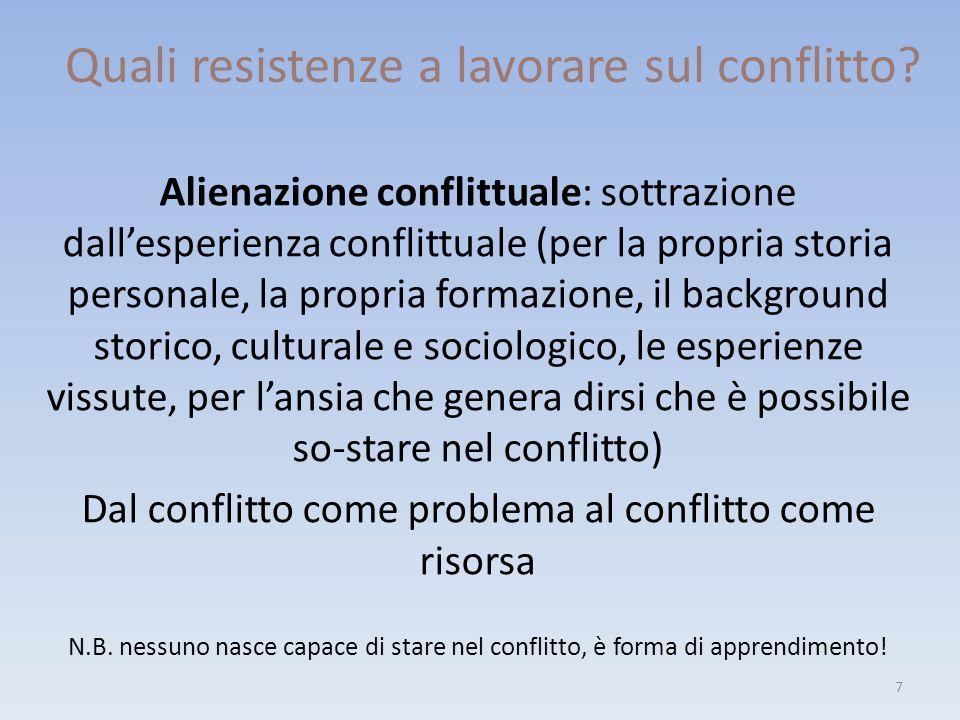 Quali resistenze a lavorare sul conflitto