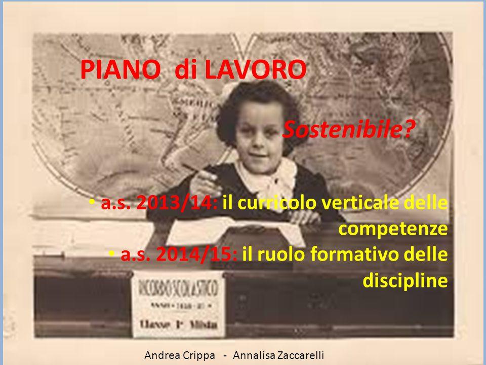 PIANO di LAVORO Sostenibile