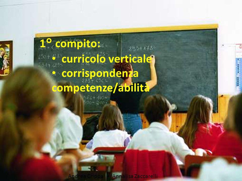 corrispondenza competenze/abilità