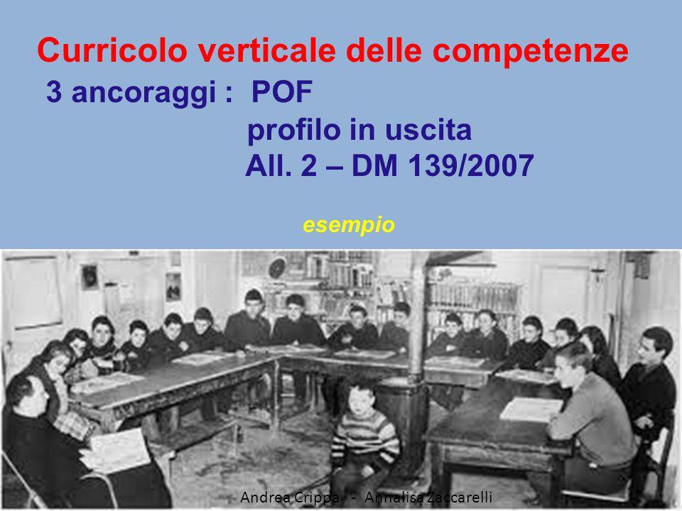 Curricolo verticale delle competenze 3 ancoraggi : POF