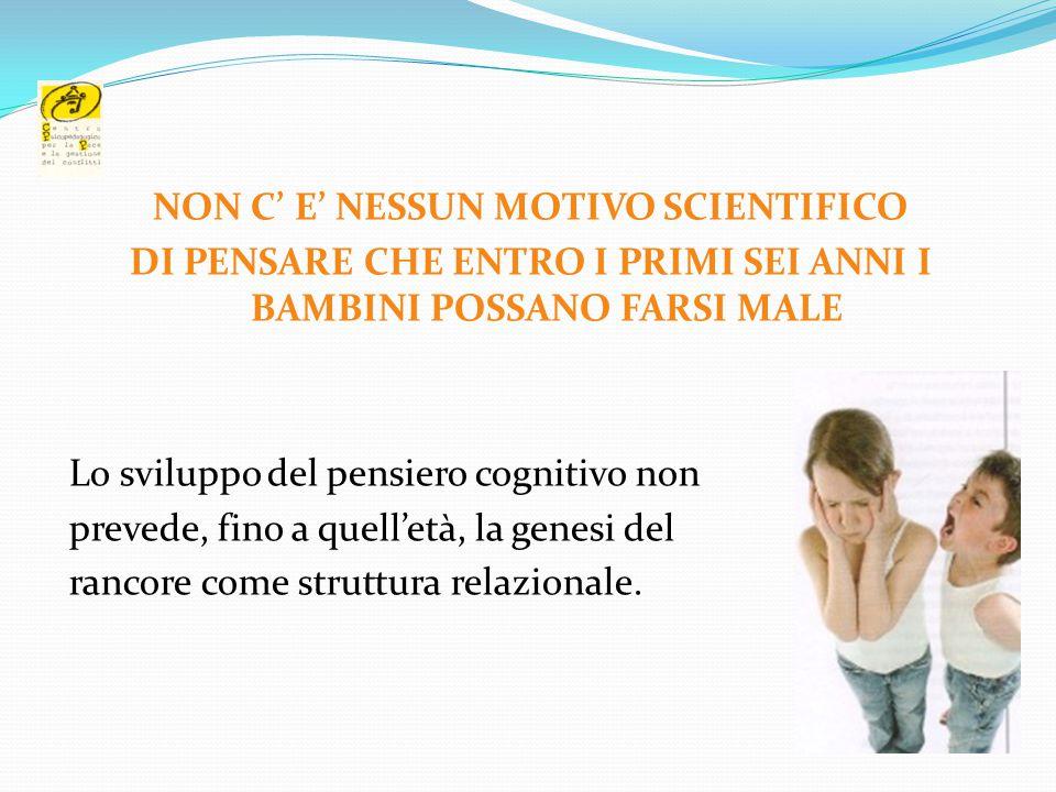 NON C' E' NESSUN MOTIVO SCIENTIFICO DI PENSARE CHE ENTRO I PRIMI SEI ANNI I BAMBINI POSSANO FARSI MALE Lo sviluppo del pensiero cognitivo non prevede, fino a quell'età, la genesi del rancore come struttura relazionale.