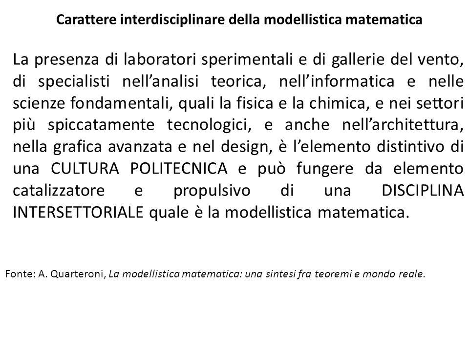 Carattere interdisciplinare della modellistica matematica