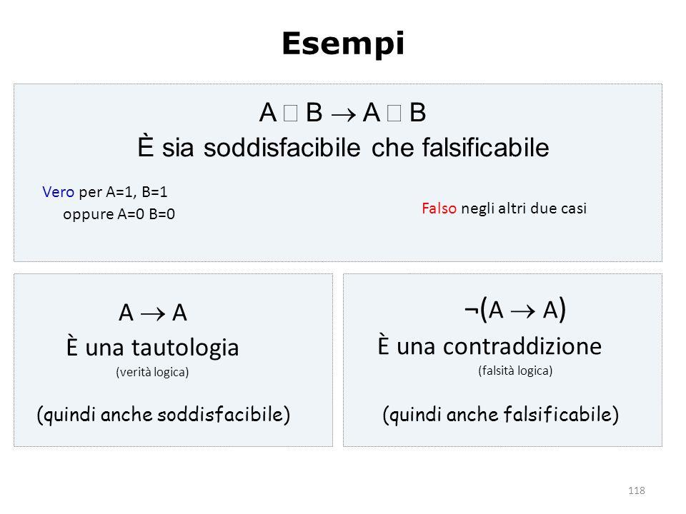 Esempi ¬(A ® A) A Ú B ® A Ù B È sia soddisfacibile che falsificabile