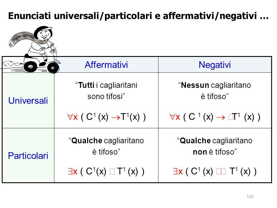 Enunciati universali/particolari e affermativi/negativi …
