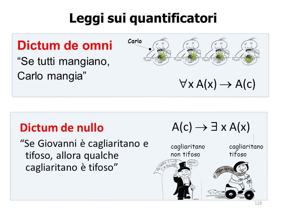 Leggi sui quantificatori