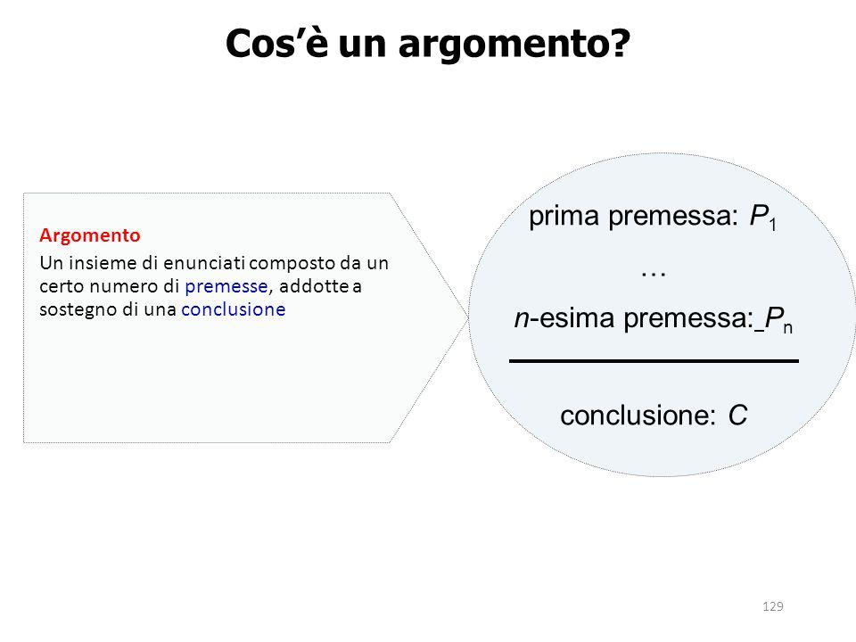 Cos'è un argomento prima premessa: P1 … n-esima premessa: Pn