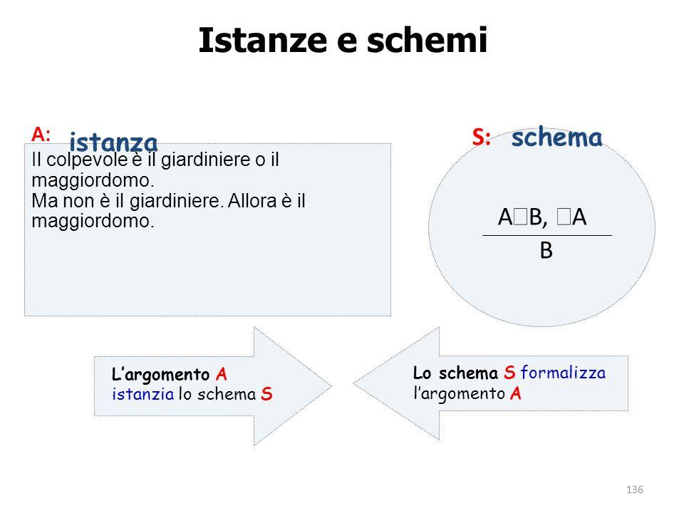 Istanze e schemi S: schema istanza AÚB, ØA B A: