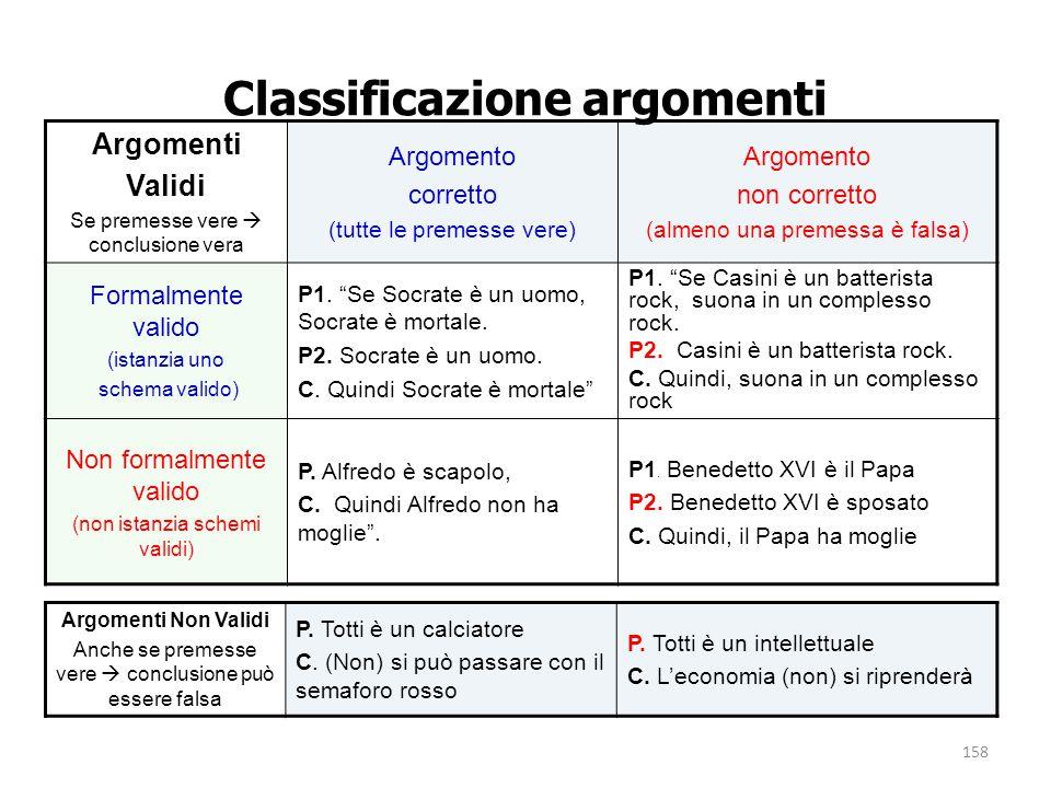 Classificazione argomenti