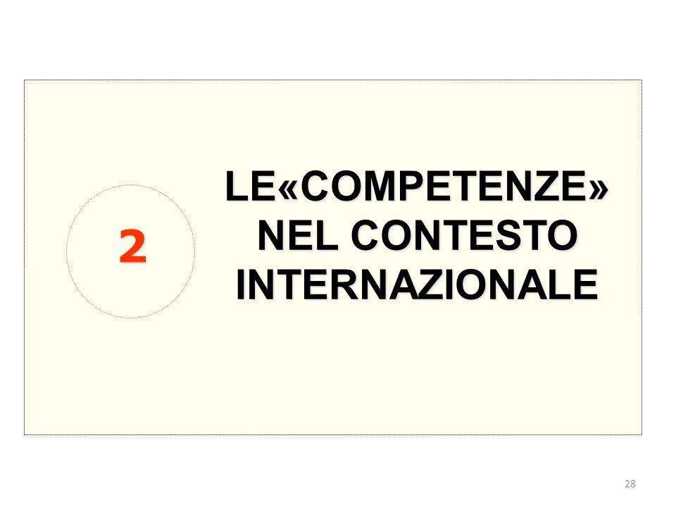 LE«COMPETENZE» NEL CONTESTO INTERNAZIONALE