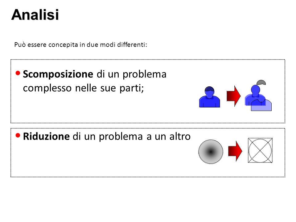 Analisi Scomposizione di un problema complesso nelle sue parti;