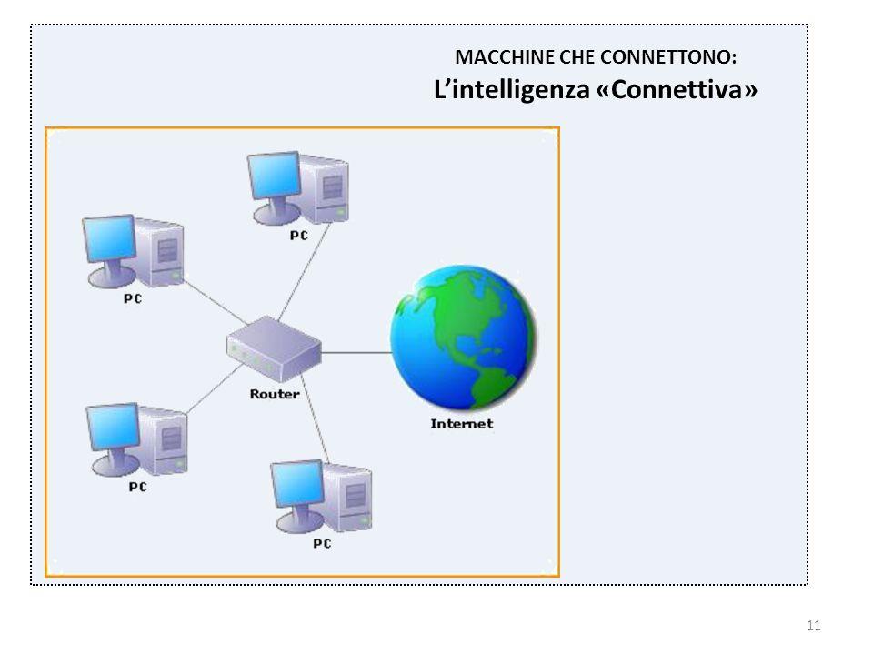 MACCHINE CHE CONNETTONO: L'intelligenza «Connettiva»