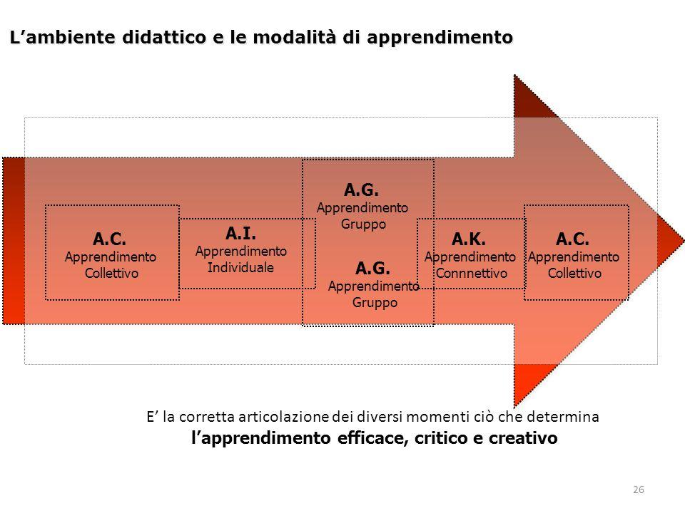 l'apprendimento efficace, critico e creativo
