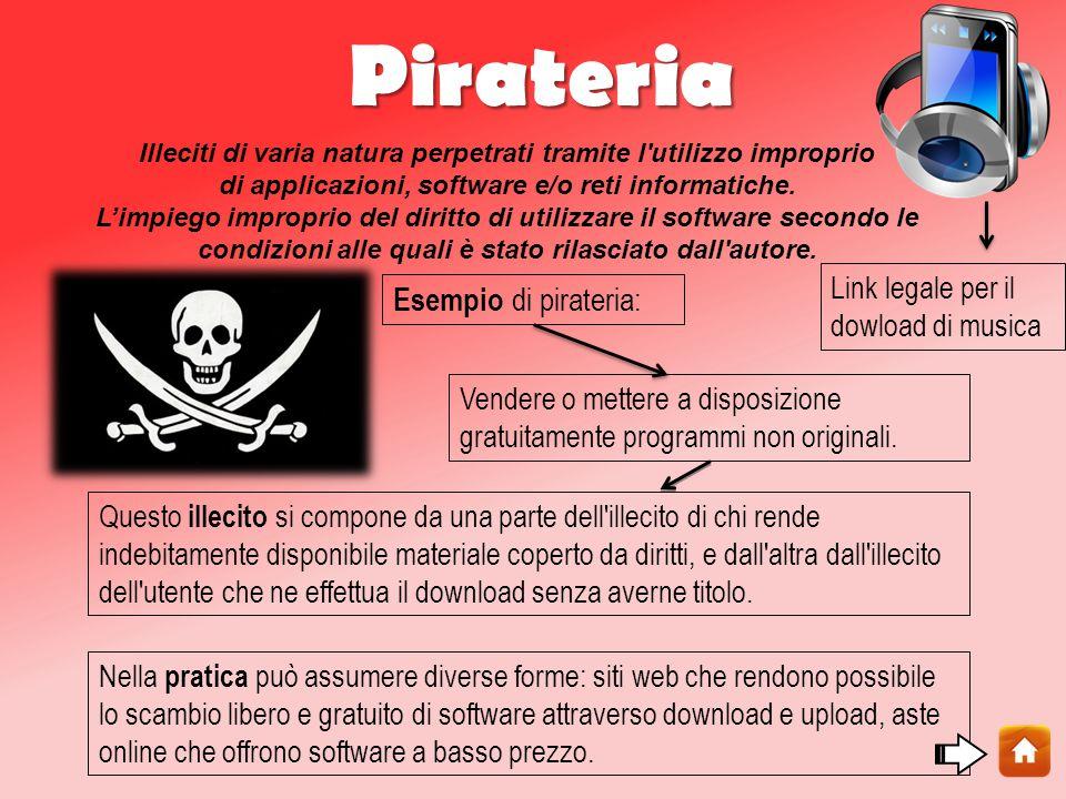 Pirateria Esempio di pirateria: Link legale per il dowload di musica