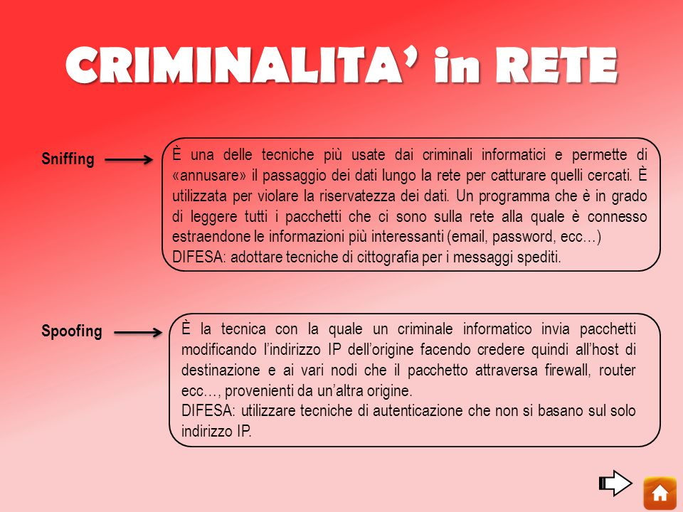 CRIMINALITA' in RETE Sniffing Spoofing