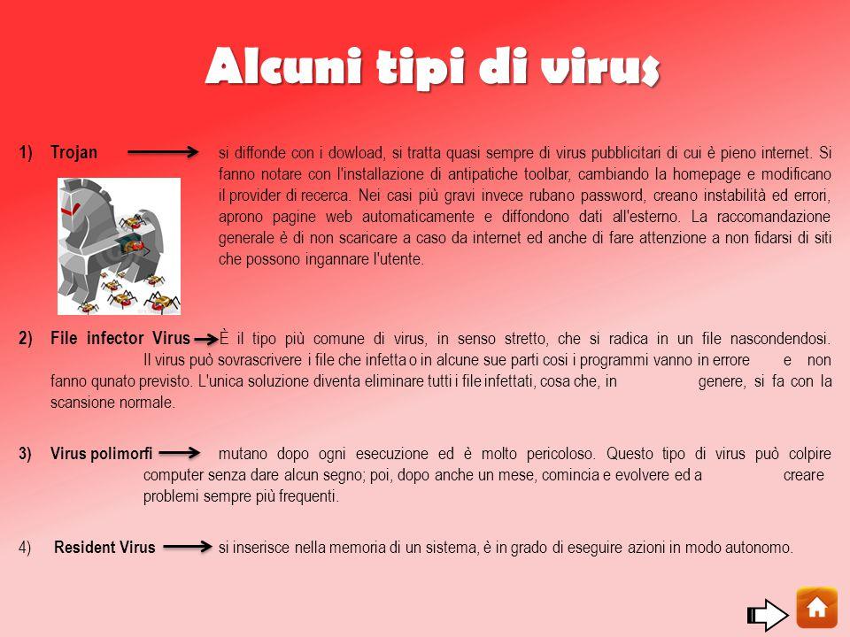 Alcuni tipi di virus