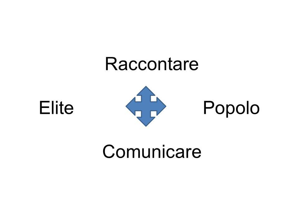 Raccontare Elite Popolo Comunicare