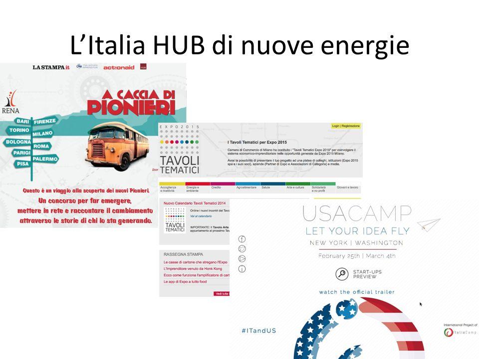 L'Italia HUB di nuove energie