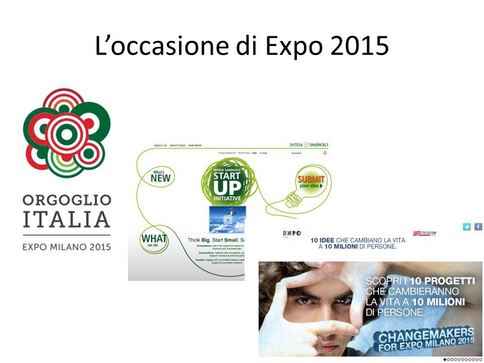 L'occasione di Expo 2015