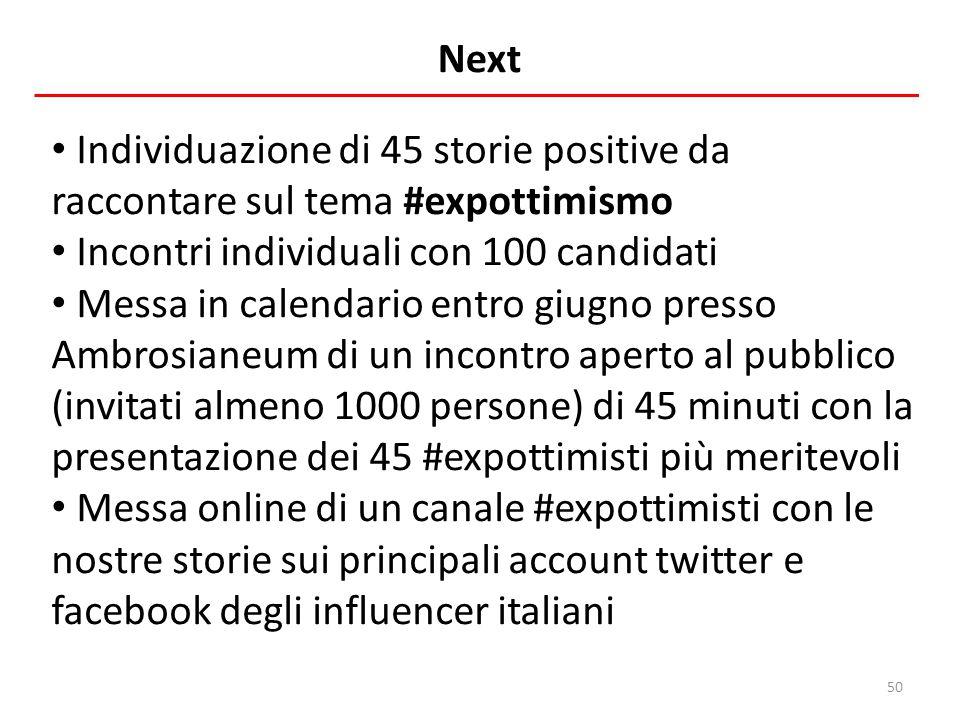 Next Individuazione di 45 storie positive da raccontare sul tema #expottimismo. Incontri individuali con 100 candidati.