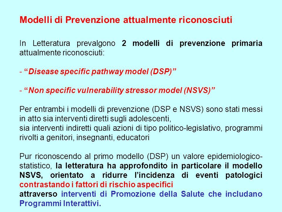 Modelli di Prevenzione attualmente riconosciuti