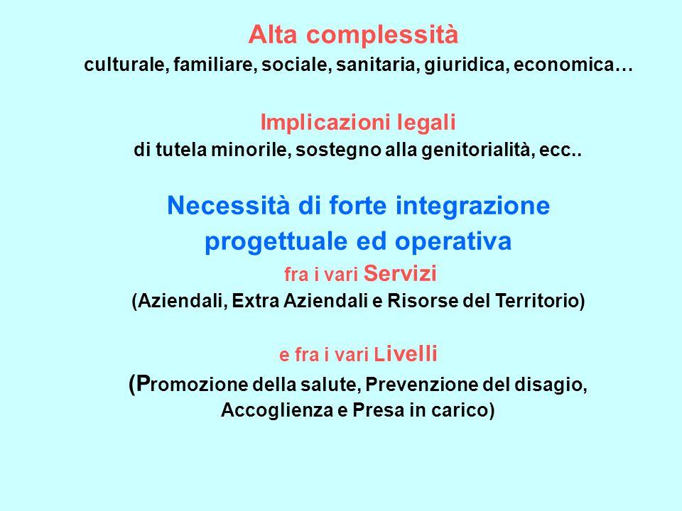 Alta complessità Necessità di forte integrazione