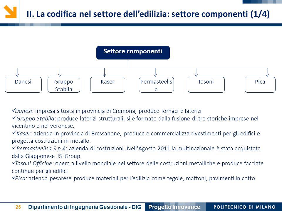 II. La codifica nel settore dell'edilizia: settore componenti (1/4)