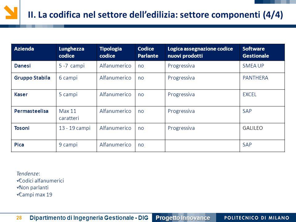 II. La codifica nel settore dell'edilizia: settore componenti (4/4)