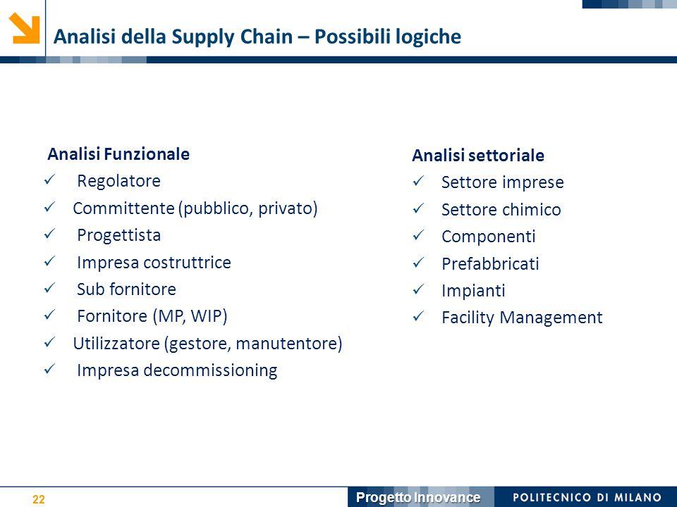 Analisi della Supply Chain – Possibili logiche
