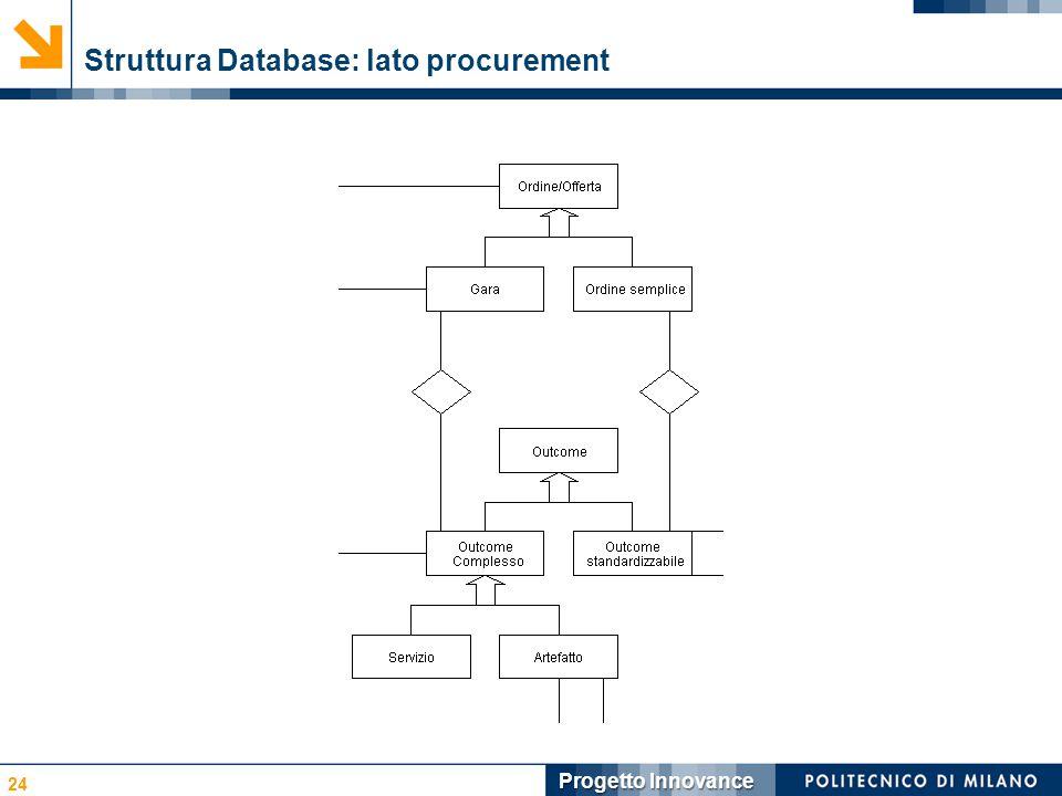 Struttura Database: lato procurement
