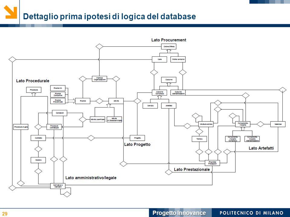 Dettaglio prima ipotesi di logica del database