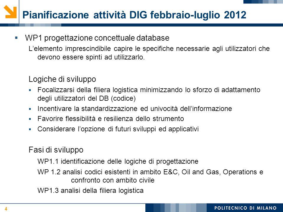 Pianificazione attività DIG febbraio-luglio 2012