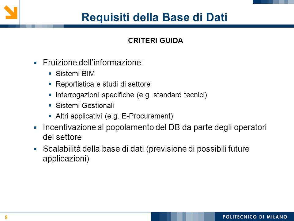 Requisiti della Base di Dati