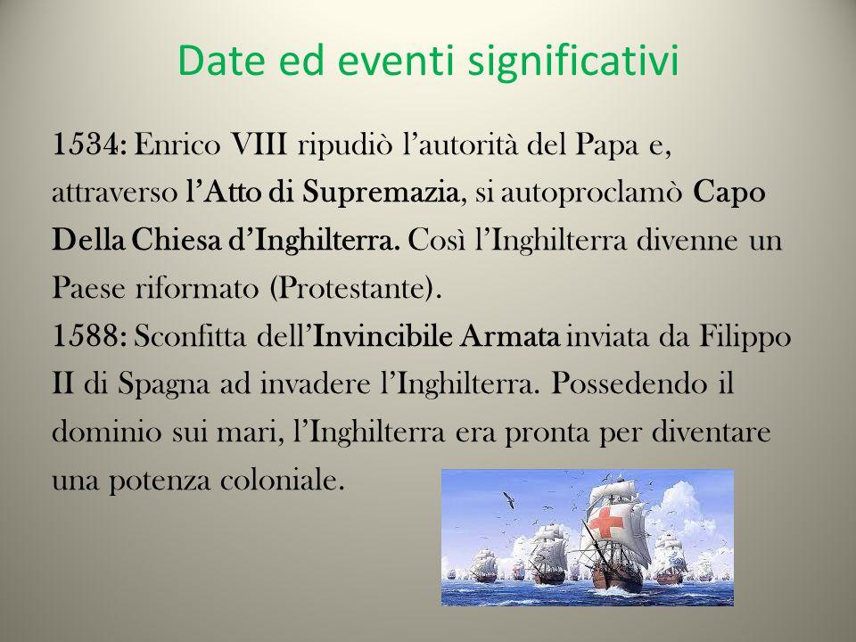 Date ed eventi significativi