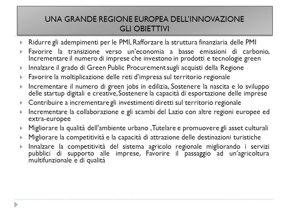 UNA GRANDE REGIONE EUROPEA DELL'INNOVAZIONE GLI OBIETTIVI