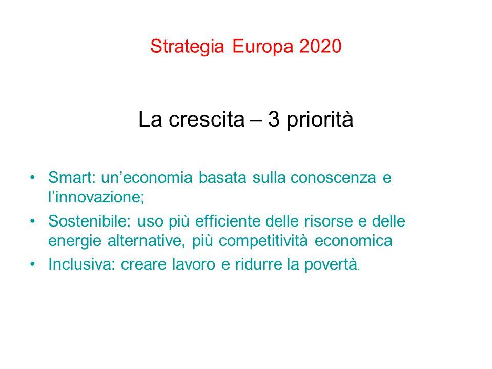 La crescita – 3 priorità Strategia Europa 2020