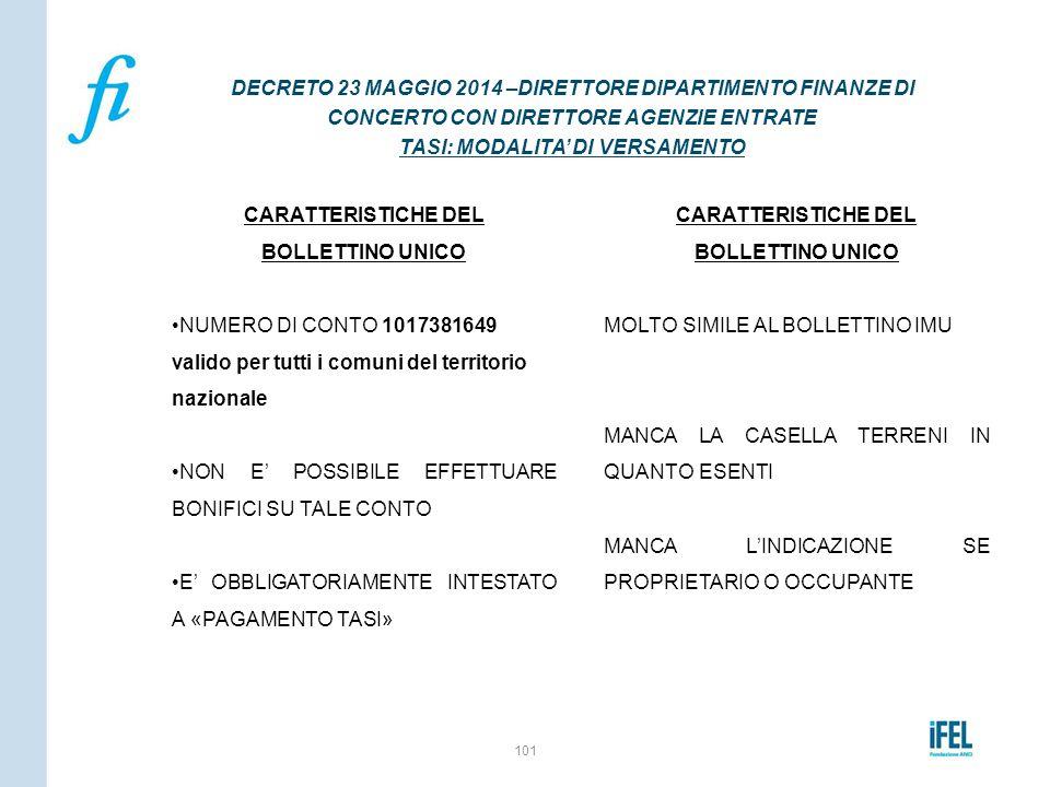 DECRETO 23 MAGGIO 2014 –DIRETTORE DIPARTIMENTO FINANZE DI CONCERTO CON DIRETTORE AGENZIE ENTRATE TASI: MODALITA' DI VERSAMENTO
