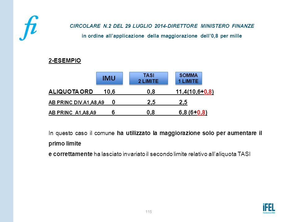 IMU 2-ESEMPIO ALIQUOTA ORD 10,6 0,8 11,4(10,6+0,8)