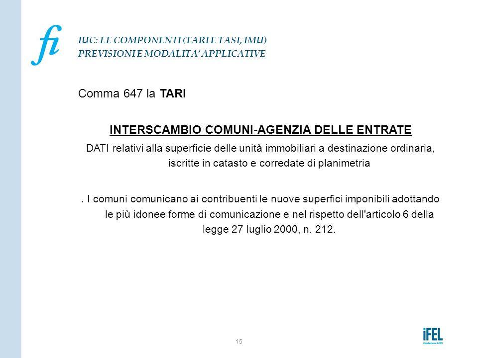 INTERSCAMBIO COMUNI-AGENZIA DELLE ENTRATE