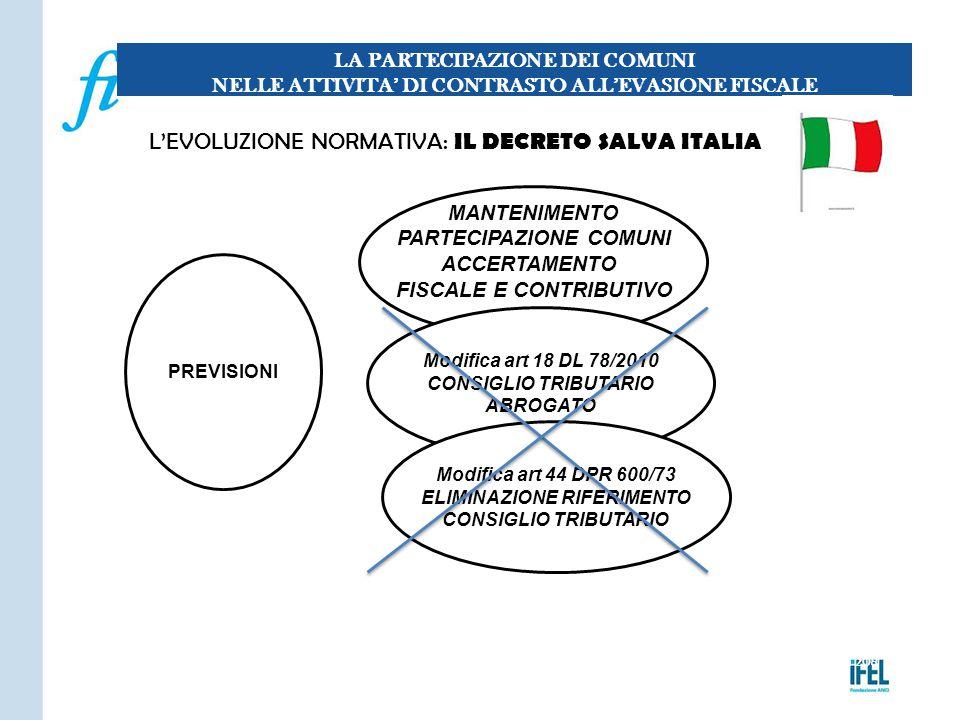L'EVOLUZIONE NORMATIVA: IL DECRETO SALVA ITALIA