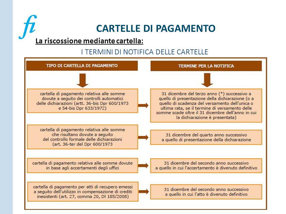 CARTELLE DI PAGAMENTO La riscossione mediante cartella: I TERMINI DI NOTIFICA DELLE CARTELLE