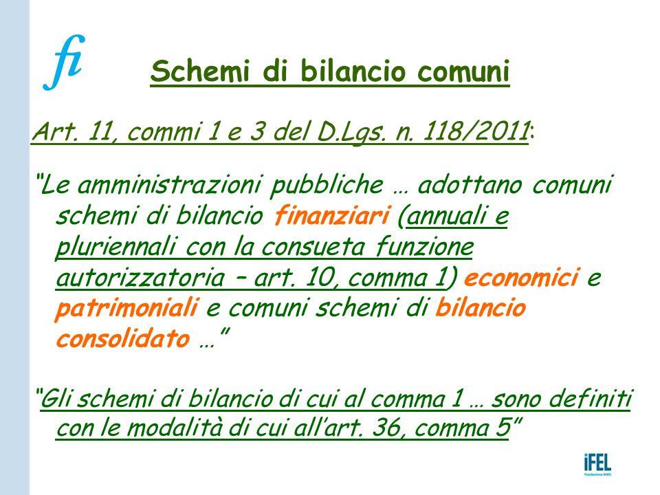 Schemi di bilancio comuni