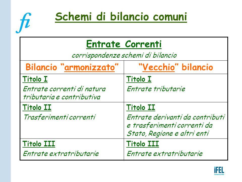 Schemi di bilancio comuni Bilancio armonizzato