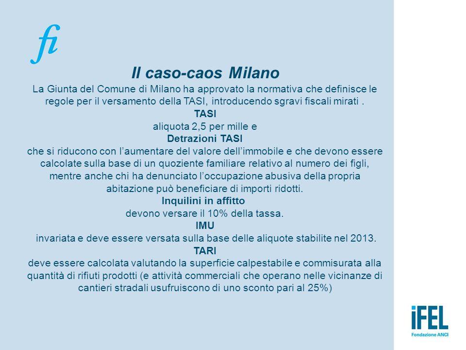 Il caso-caos Milano La Giunta del Comune di Milano ha approvato la normativa che definisce le regole per il versamento della TASI, introducendo sgravi fiscali mirati .
