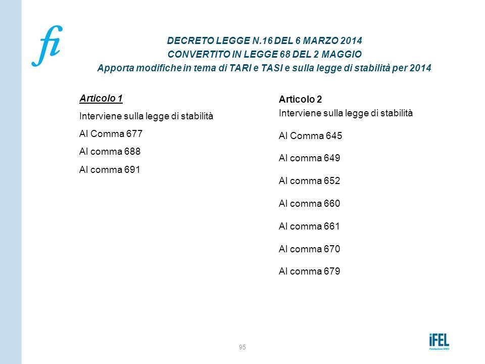 DECRETO LEGGE N.16 DEL 6 MARZO 2014 CONVERTITO IN LEGGE 68 DEL 2 MAGGIO Apporta modifiche in tema di TARI e TASI e sulla legge di stabilità per 2014