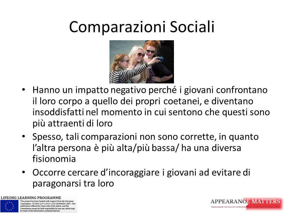 Comparazioni Sociali