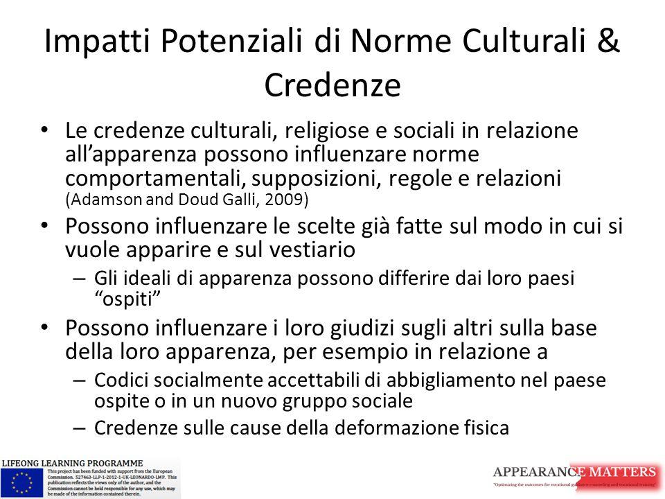 Impatti Potenziali di Norme Culturali & Credenze