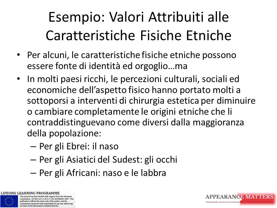 Esempio: Valori Attribuiti alle Caratteristiche Fisiche Etniche