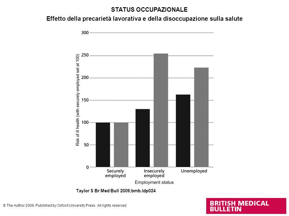 STATUS OCCUPAZIONALE Effetto della precarietà lavorativa e della disoccupazione sulla salute.